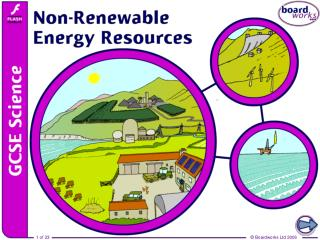 What do renewable and non-renewable mean?