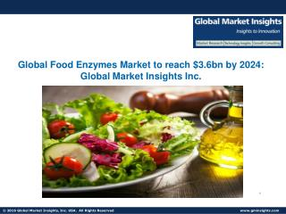 Food Enzymes Market is estimated to exhibit over 7.5% CAGR from 2017 to 2024