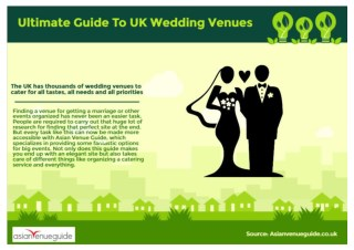 Guide To Find the Best Venue for Events