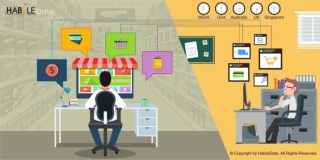 Why Online Store should Outsource Data Entry?