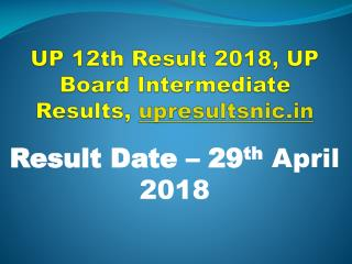 UP 12th class Result 2018