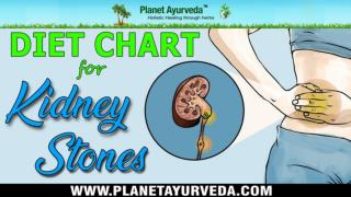 Diet Chart for Kidney Stones (Renal Calculi) - Foods To Avoid & Recommend