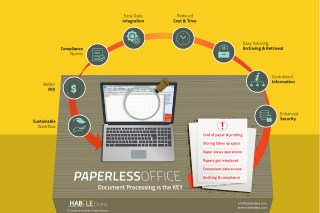 Document Processing is the KEY for Paperless Office