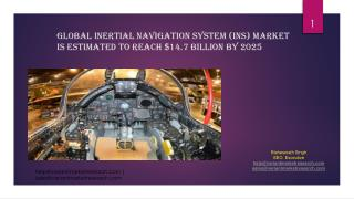 Global Aircraft Ignition System Market is estimated to reach $540 million by 2025