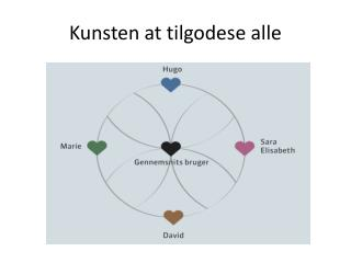 Kunsten at tilgodese alle
