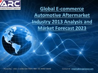 E-commerce Automotive Aftermarket Market - Current Trends and Future Growth Opportunities