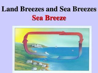 Land Breezes and Sea Breezes Sea Breeze