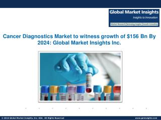 Cancer Diagnostics Market applications and company's active in the industry