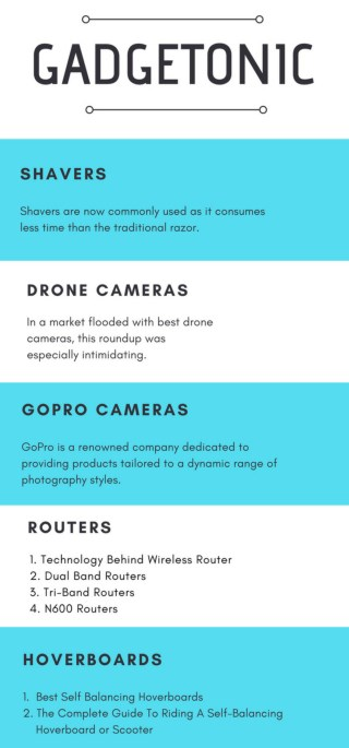 Get latest camera, scooter, high end hoverboard at gadgetonis