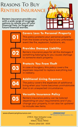 Reasons To Buy Renters Insurance