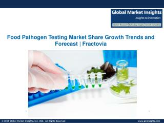 Food Pathogen Testing Industry Growth Continues | Food & Nutrition
