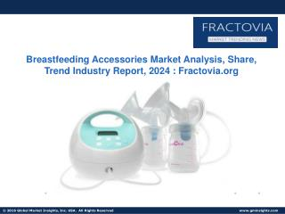 Breastfeeding Accessories market expected to grow significantly