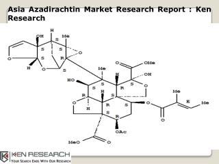 Asia Azadirachtin Market Value, Asia Azadirachtin Industry-Ken Research