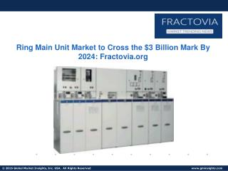 Ring Main Unit Market Analysis, Share, Trend Industry Report, 2024