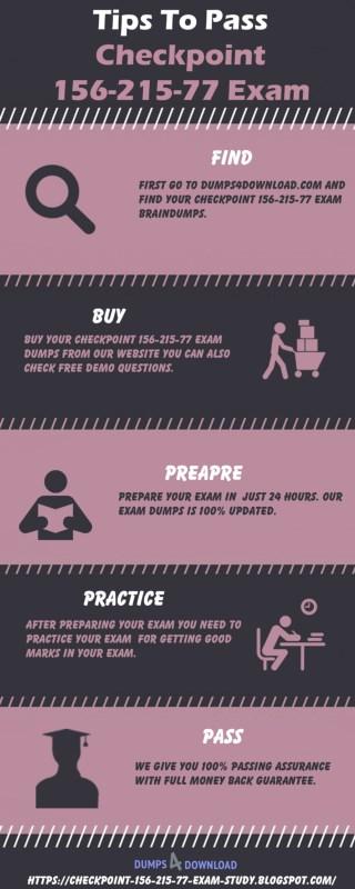 PPT - FE Exam Preparation Design PowerPoint Presentation
