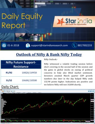 Daily Equity Report - STAR INDIA MARKET RESEARCH