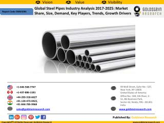 Global Steel Pipes Market