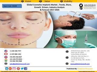 Global Cosmetics Implants Market , Trends, Share,  Growth  Drivers, Industry Analysis   & Forecast 2017-2025