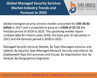 Global Managed Security Services Market- Industry Trends and Forecast to 2025
