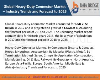 Global Heavy-Duty Connector Market – Industry Trends and Forecast to 2025
