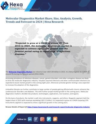 Molecular Diagnostics Industry Research Report, 2024