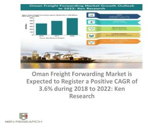 Transport Infrastructure, Road Freight Industry, Sea Freight Market in Oman, Air Freight Cargo Handled Oman, Throughput
