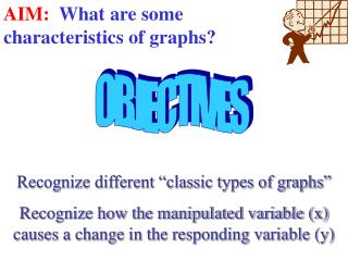 "Recognize different ""classic types of graphs"" Recognize how the manipulated variable (x) causes a change in the resp"