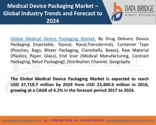 Global Medical Device Packaging Market – Trends and Forecast to 2024