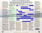 Arkansas Farm Pond Management Calendar