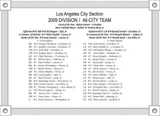 Los Angeles City Section 2009 DIVISION I  All-CITY TEAM Coach of the Year:  Robert Garrett   Crenshaw Most Valuable Play