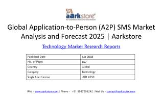 Global Application-to-Person (A2P) SMS Market Analysis and Forecast 2025 | Aarkstore