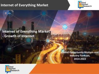 Internet of Everything (IoE) Market - Growth of Internet | Allied Market Research