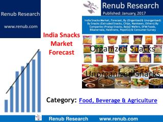 India Snacks Market will be more than INR 1 Billion by the end of 2024