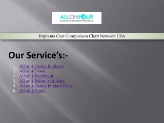 Implants Cost Comparison Chart between USA