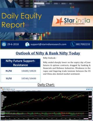 Daily Stock Market & Share Market Report- Pre market Report