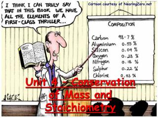 Unit 4 – Conservation of Mass and Stoichiometry