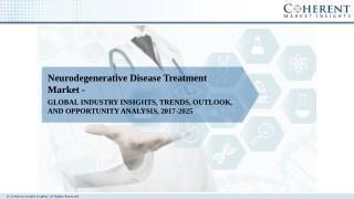 Neurodegenerative Disease Treatment Market - Size, Growth, Trends and Analysis, 2018-2026