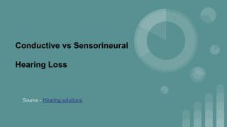 Conductive vs sensorineural hearing loss