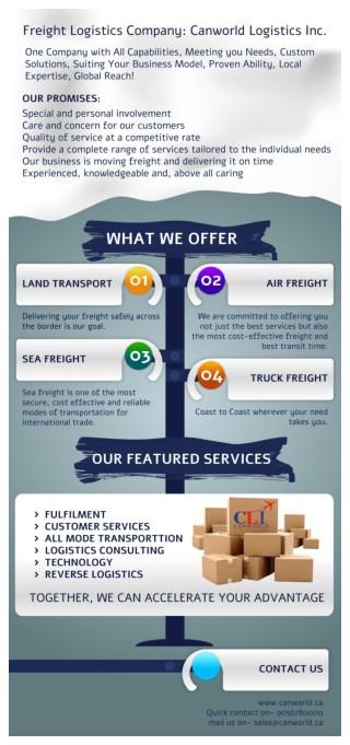 Freight Forwarding Company: Canworld Logistics INC