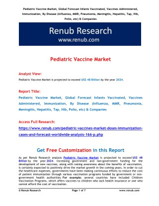 Pediatric Vaccine Market to exceed US$ 48 Billion by 2024