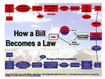 US BILL PASSING TO LAW
