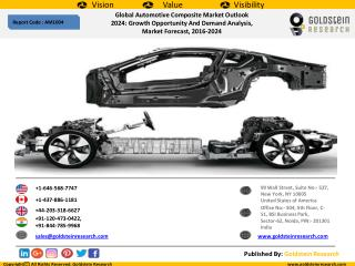 Global Automotive CompositeMarket Outlook  2024: Growth Opportunity And Demand Analysis,  Market Forecast, 2016-2024