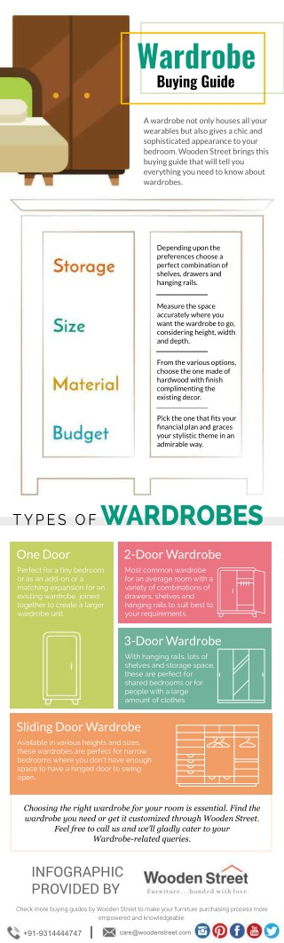 Wardrobe Buying Guide : Choose the best almirah for your home