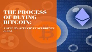 Best Bitcoin Advertising Network - Adconity
