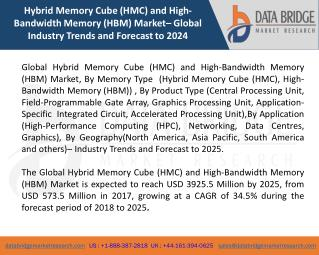 Global Hybrid Memory Cube (HMC) and High-Bandwidth Memory (HBM) Market– Industry Trends and Forecast to 2025