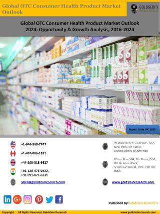 Global OTC Consumer Health Product Market