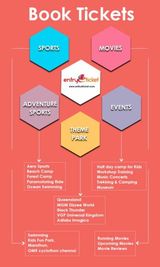Adventures| Events | Movies | Sports | Theme Parks - Book Tickets On Entryeticket
