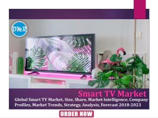 Smart TV Market