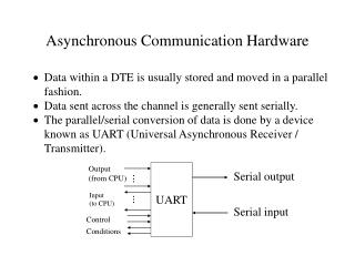 Asynchronous Communication Hardware