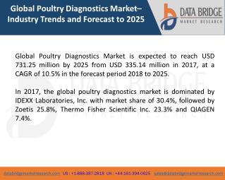 Global Poultry Diagnostics Market – Industry Trends and Forecast to 2025